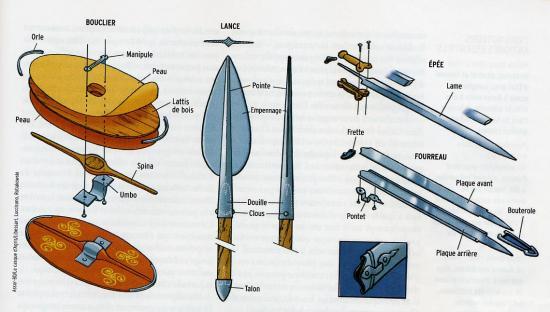 armements-celtes.jpg